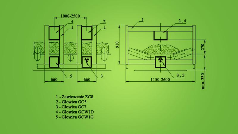 system-pomiaru-jakosci-wegla-c431-budowa