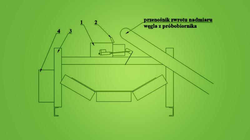 system-pomiaru-jakosci-wegla-c732-budowa
